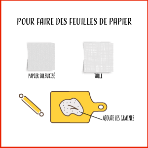 Papier ensemencé - Hortus Focus