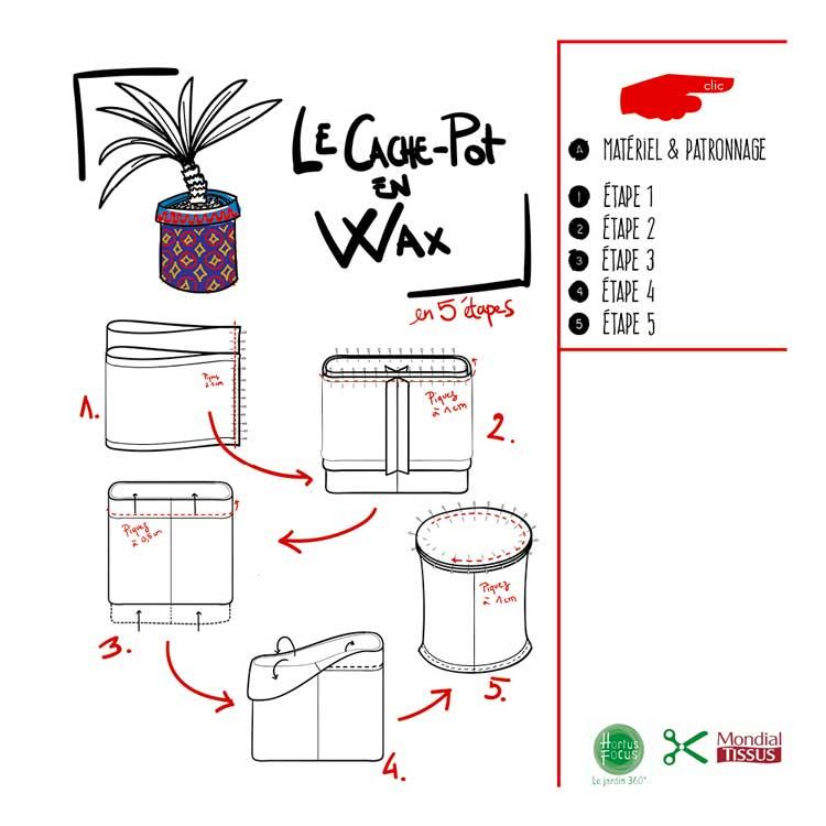 Wax-pot1